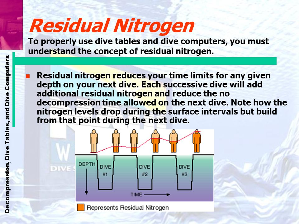 Residual Nitrogen To properly use dive tables and dive computers, you must understand the concept of residual nitrogen.