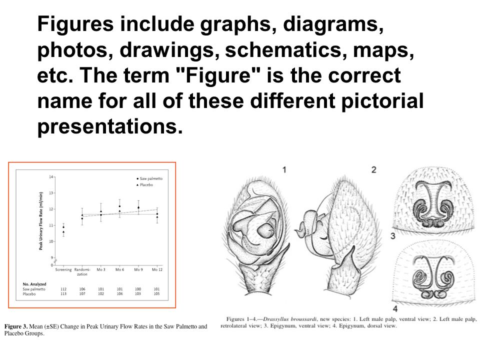 Figures include graphs, diagrams, photos, drawings, schematics, maps, etc.
