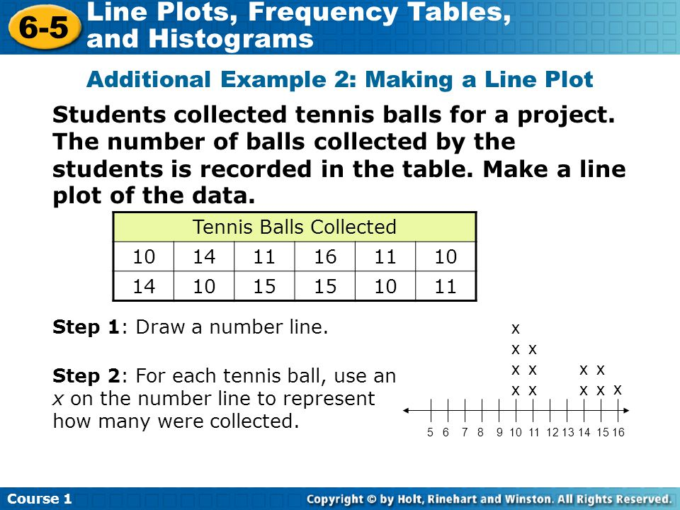 Additional Example 2: Making a Line Plot