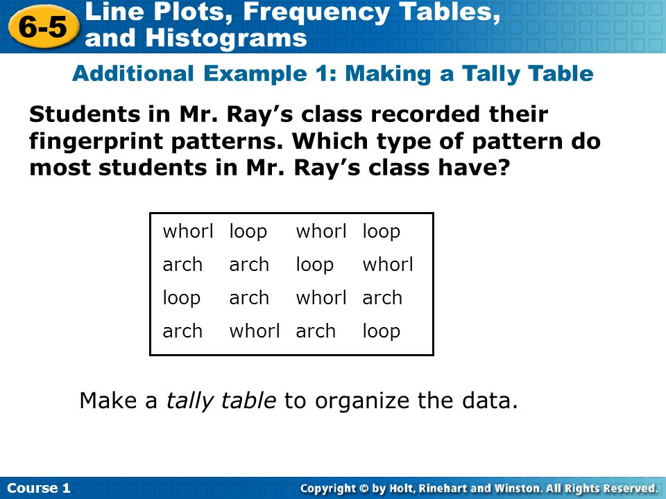Additional Example 1: Making a Tally Table