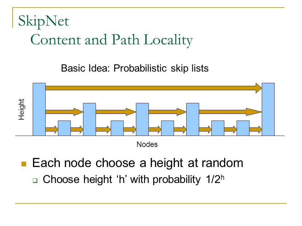 SkipNet Content and Path Locality