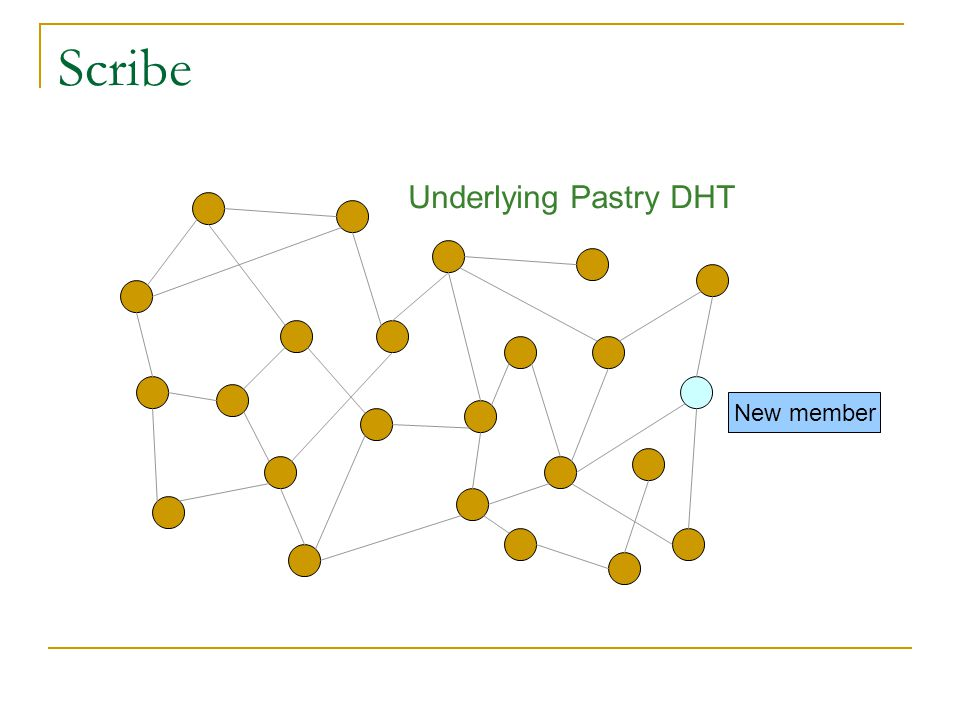 Scribe Underlying Pastry DHT New member