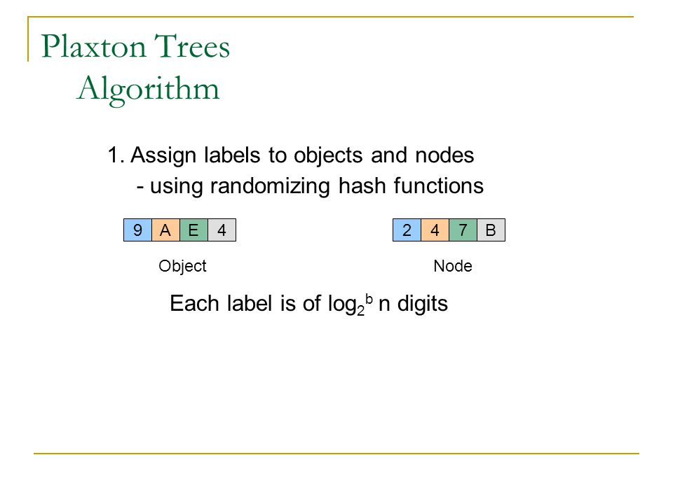 Plaxton Trees Algorithm