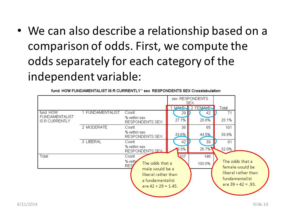 We can also describe a relationship based on a comparison of odds