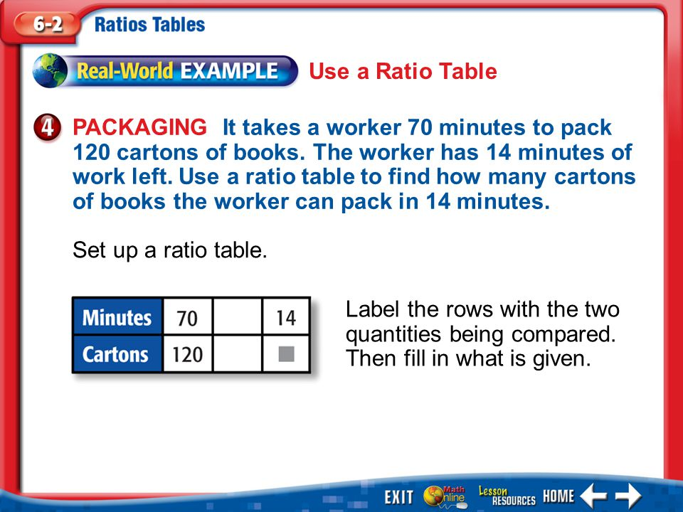 Use a Ratio Table