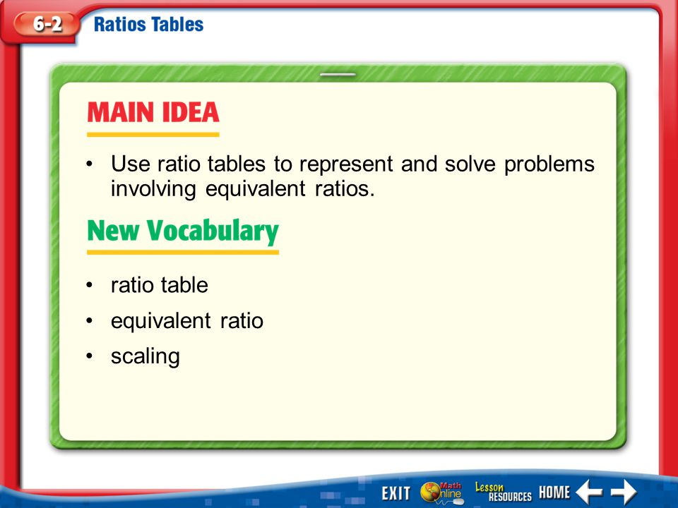 Use ratio tables to represent and solve problems involving equivalent ratios.