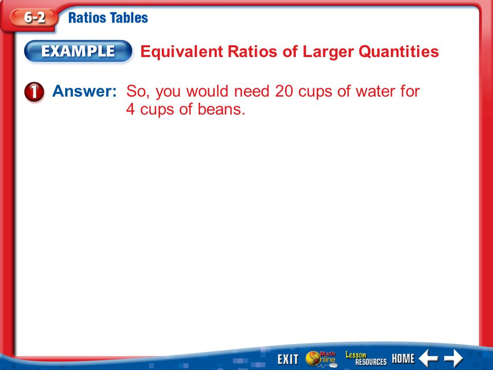 Equivalent Ratios of Larger Quantities
