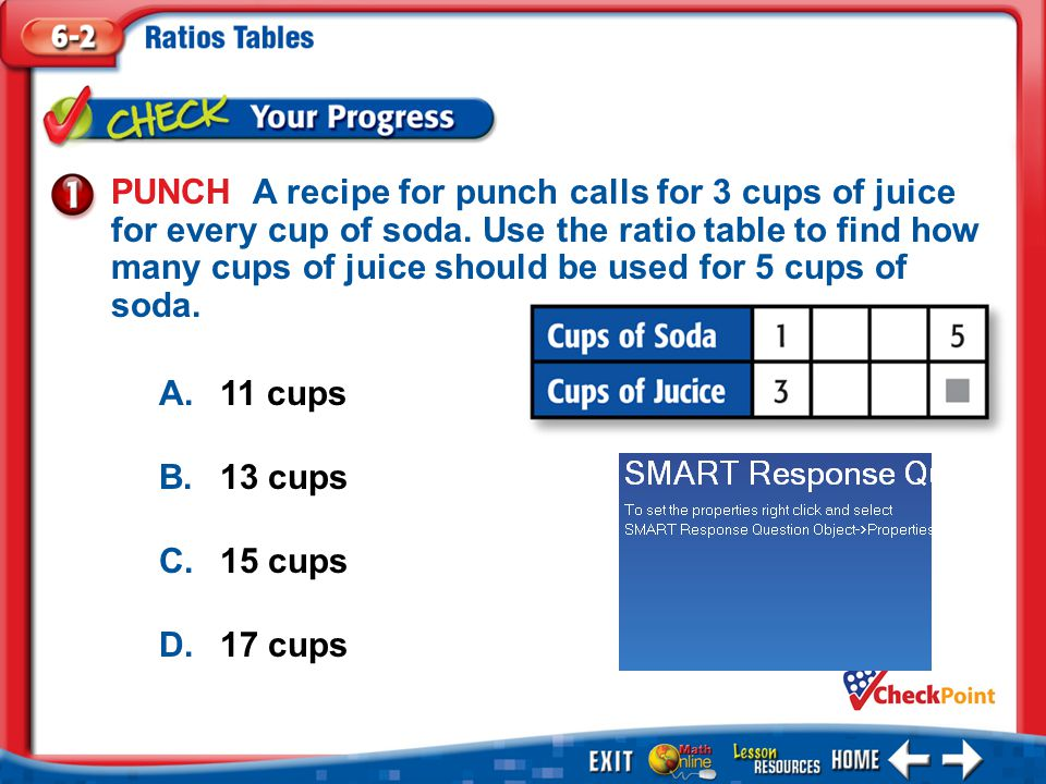 PUNCH A recipe for punch calls for 3 cups of juice for every cup of soda. Use the ratio table to find how many cups of juice should be used for 5 cups of soda.