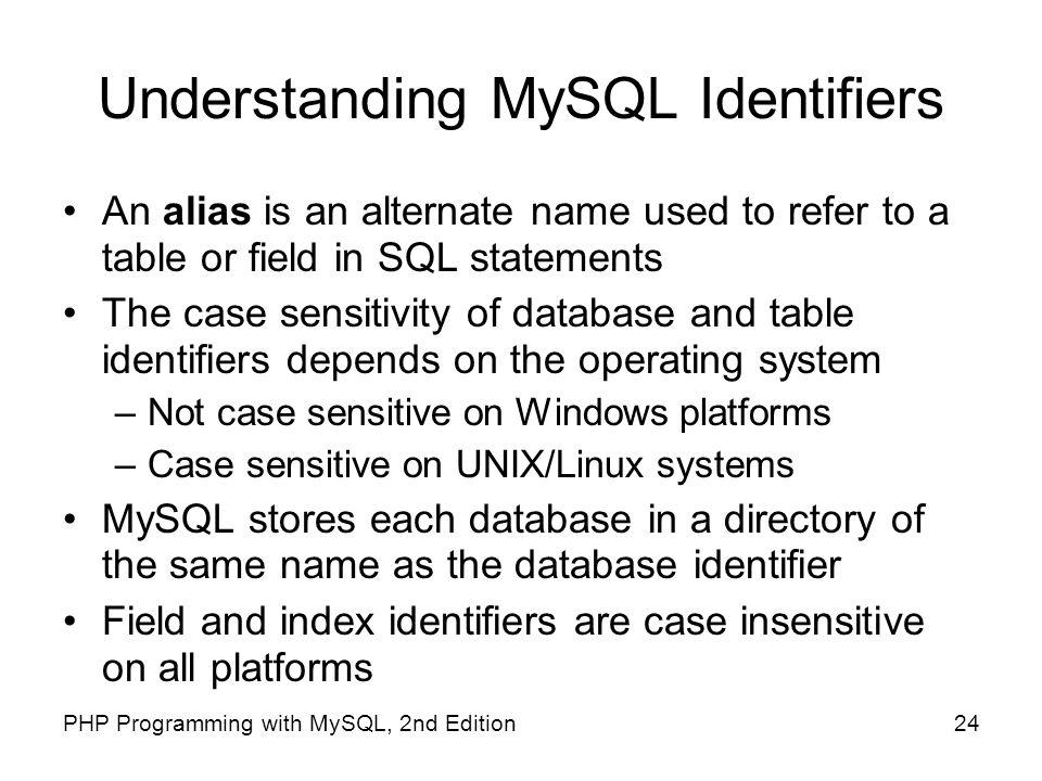 Understanding MySQL Identifiers
