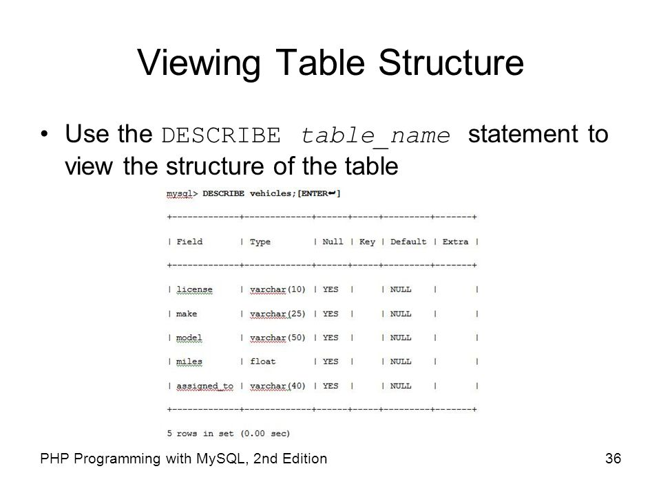 Viewing Table Structure
