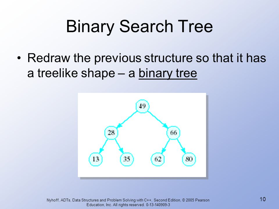 Binary Search Tree Redraw the previous structure so that it has a treelike shape – a binary tree.