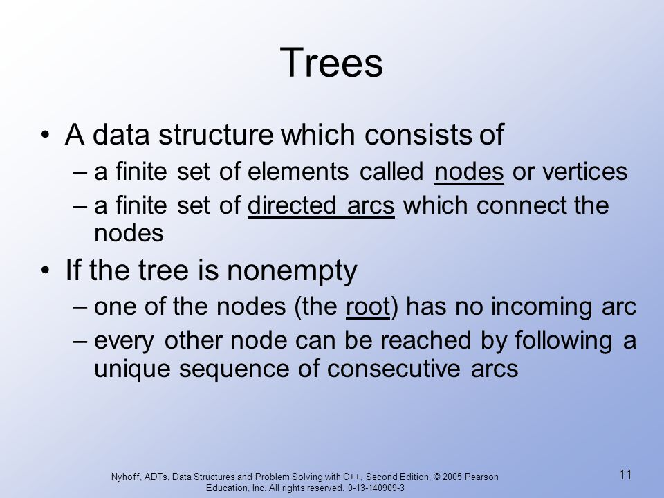 Trees A data structure which consists of If the tree is nonempty