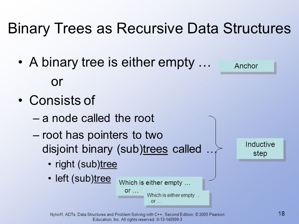 Binary Trees as Recursive Data Structures