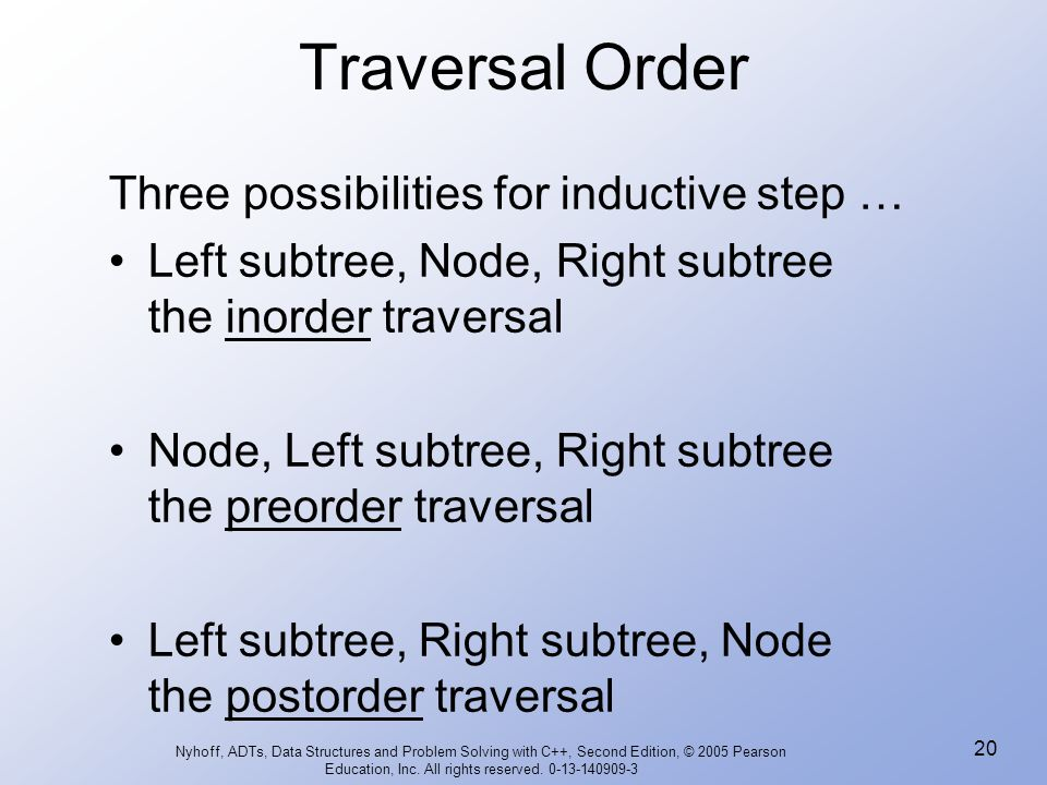 Traversal Order Three possibilities for inductive step …
