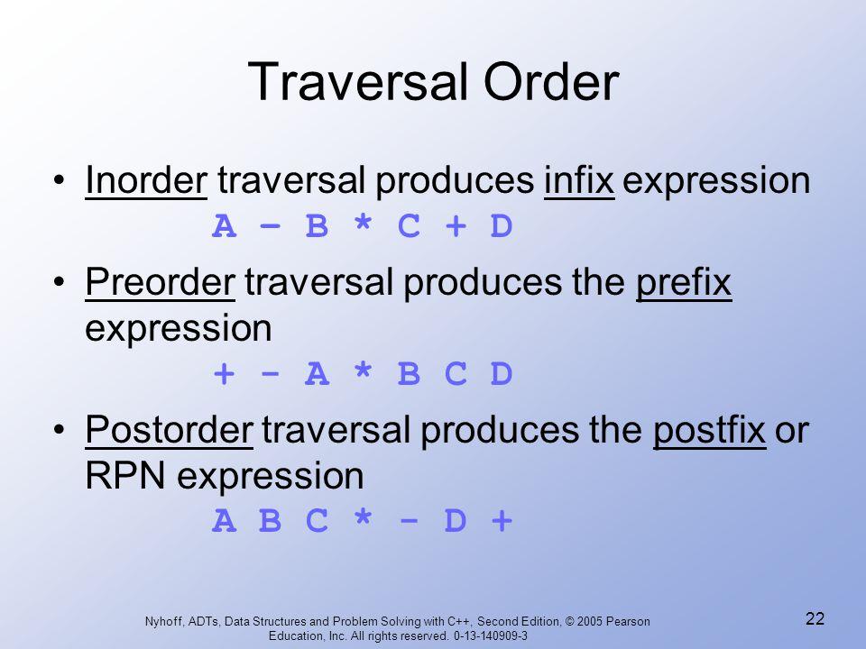 Traversal Order Inorder traversal produces infix expression A – B * C + D.