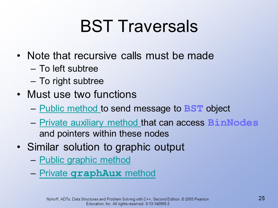 BST Traversals Note that recursive calls must be made