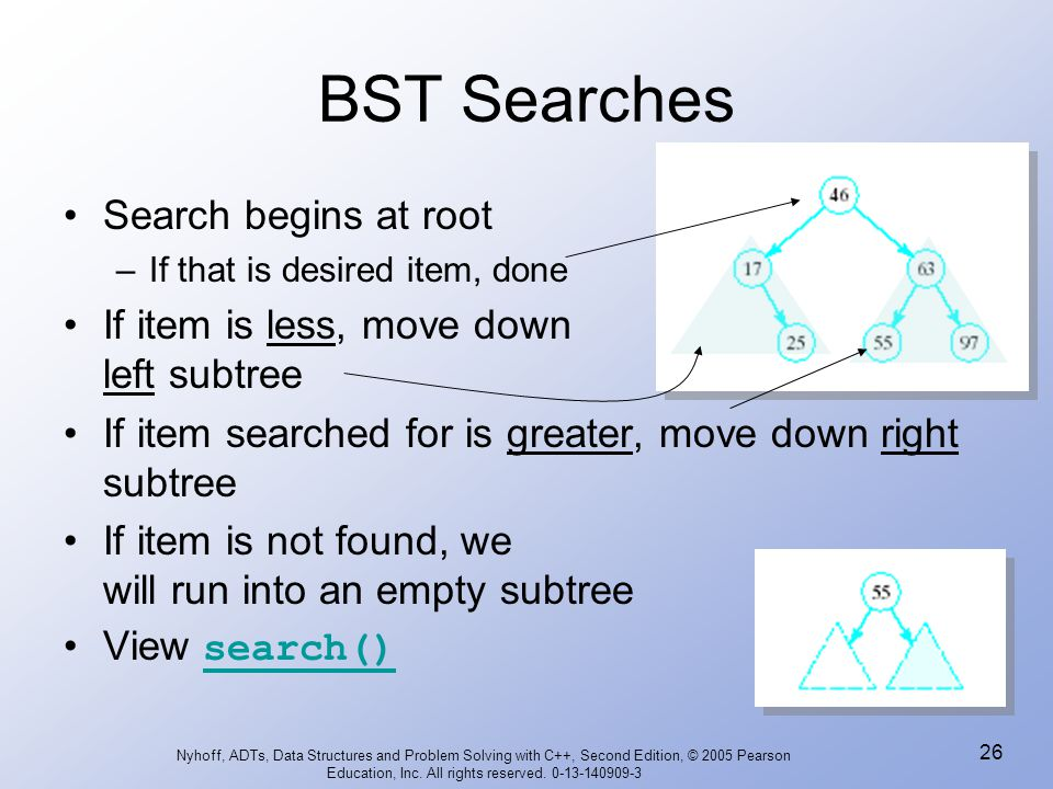 BST Searches Search begins at root