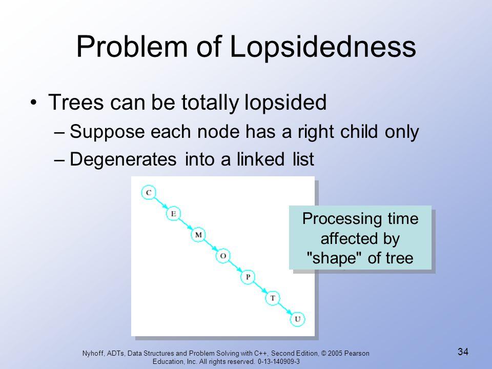 Problem of Lopsidedness