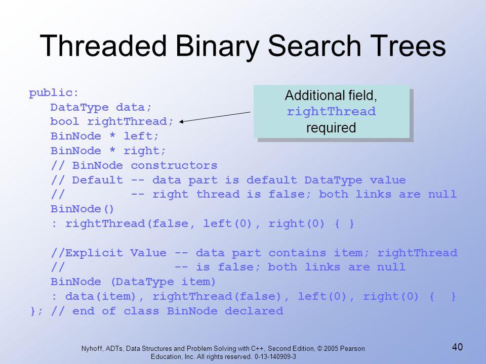 Threaded Binary Search Trees