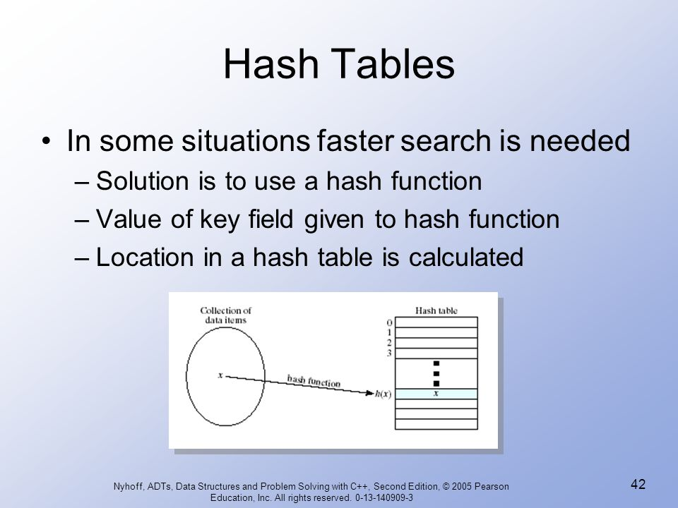 Hash Tables In some situations faster search is needed