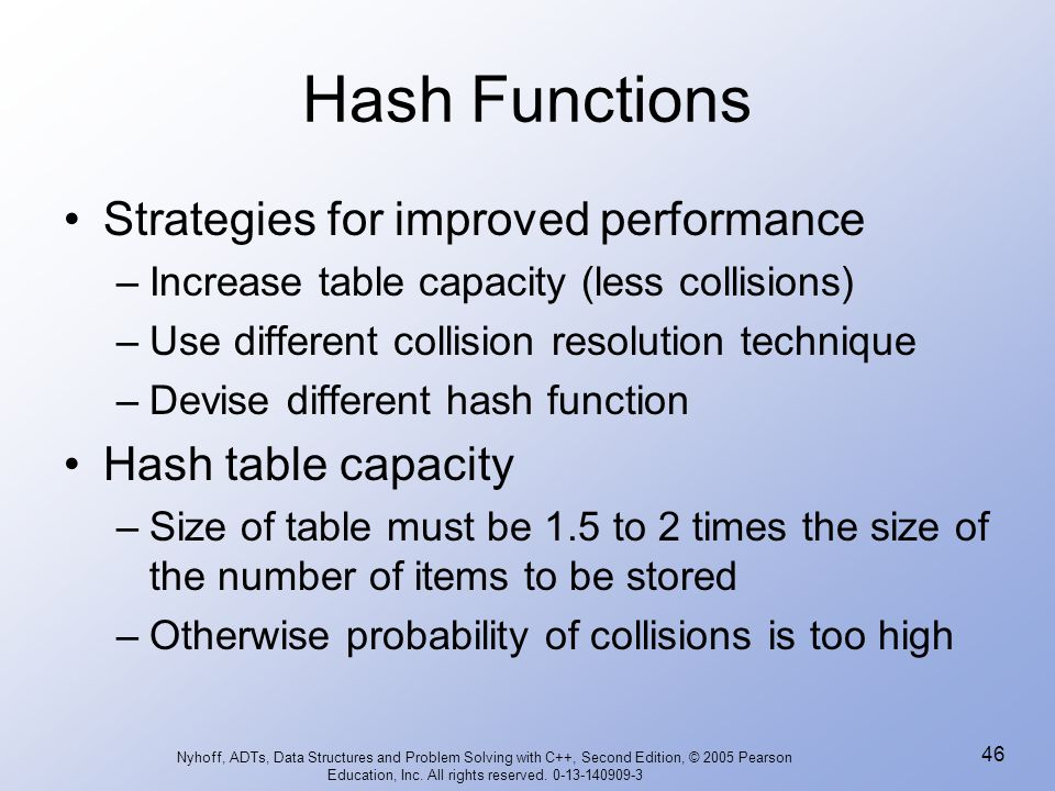 Hash Functions Strategies for improved performance Hash table capacity