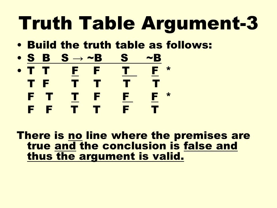 Truth Table Argument-3 Build the truth table as follows: