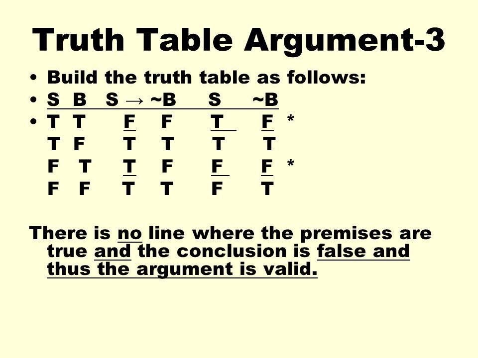 Truth Table Argument-3 Build the truth table as follows: