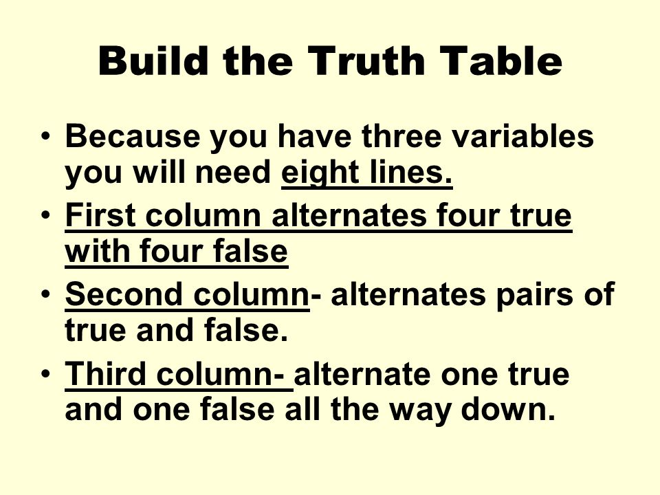 Build the Truth Table Because you have three variables you will need eight lines. First column alternates four true with four false.