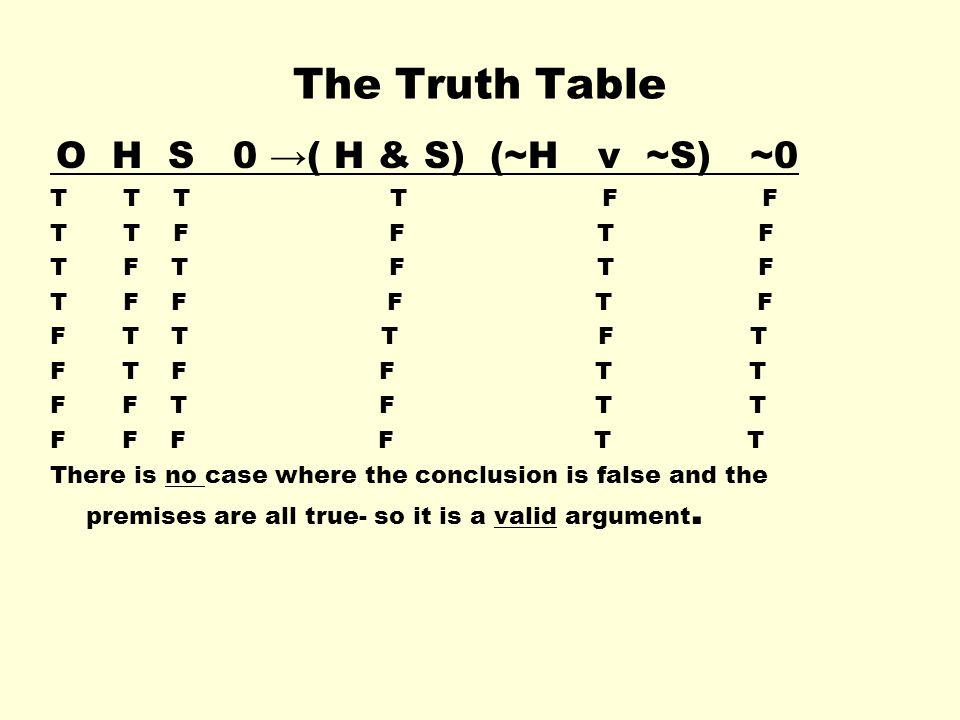 The Truth Table T T T T F F T T F F T F T F T F T F T F F F T F