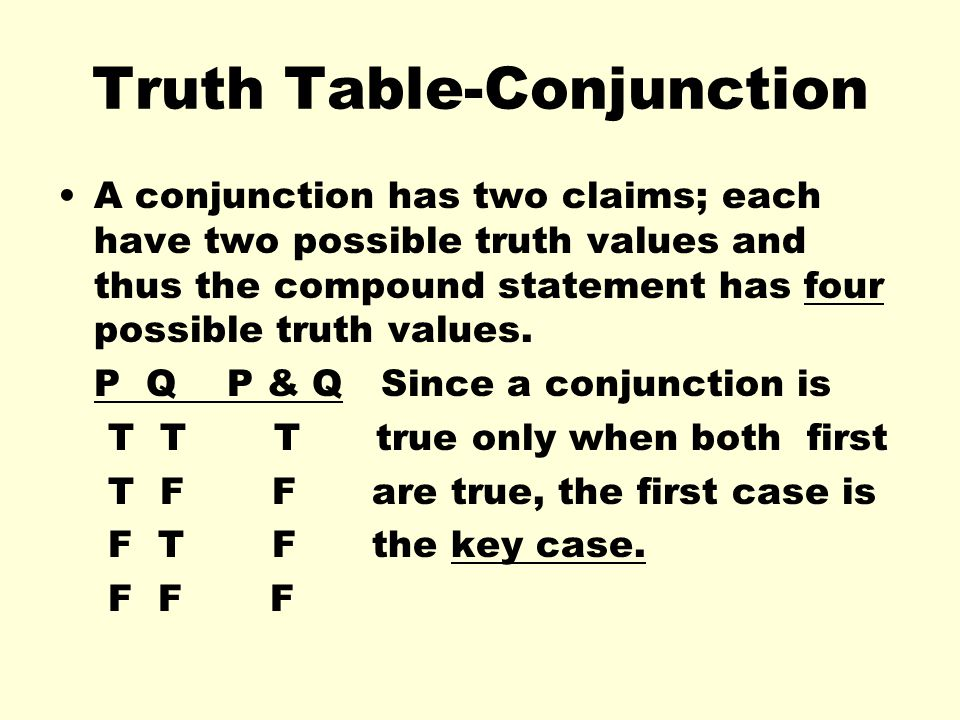 Truth Table-Conjunction
