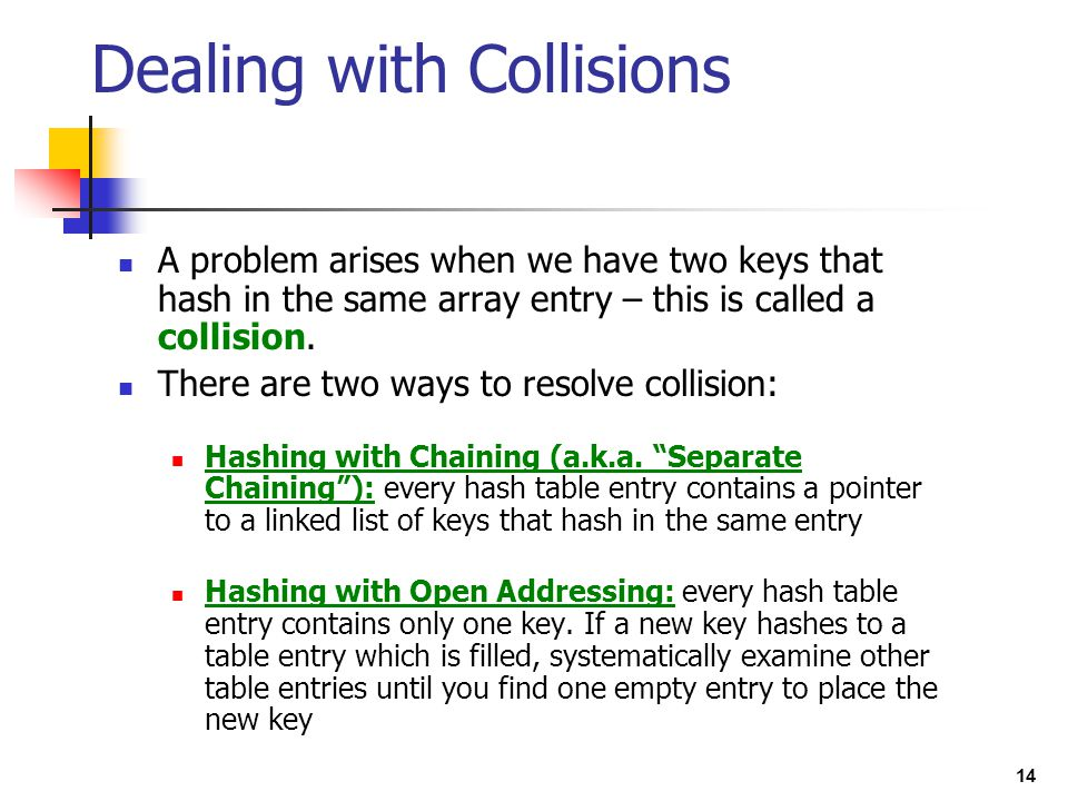 Dealing with Collisions