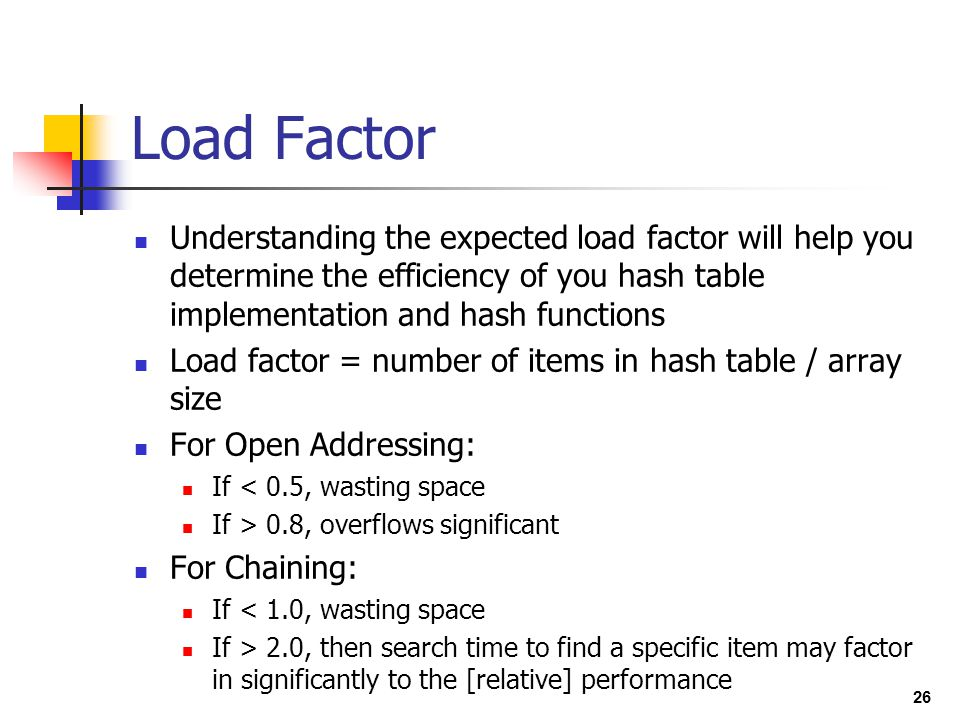 Load Factor Understanding the expected load factor will help you determine the efficiency of you hash table implementation and hash functions.