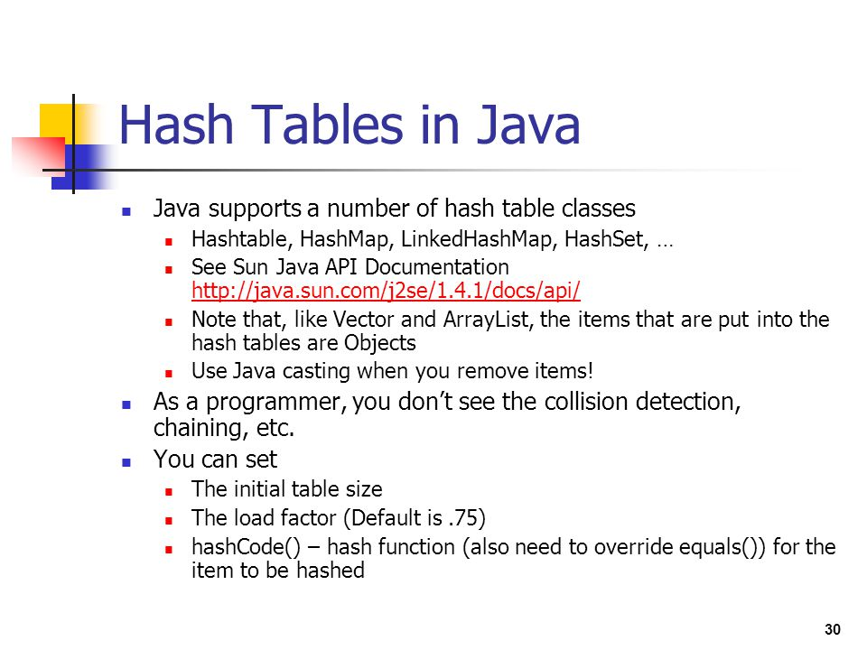 Hash Tables in Java Java supports a number of hash table classes