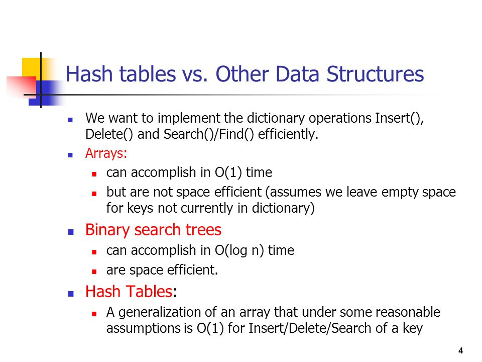 Hash tables vs. Other Data Structures