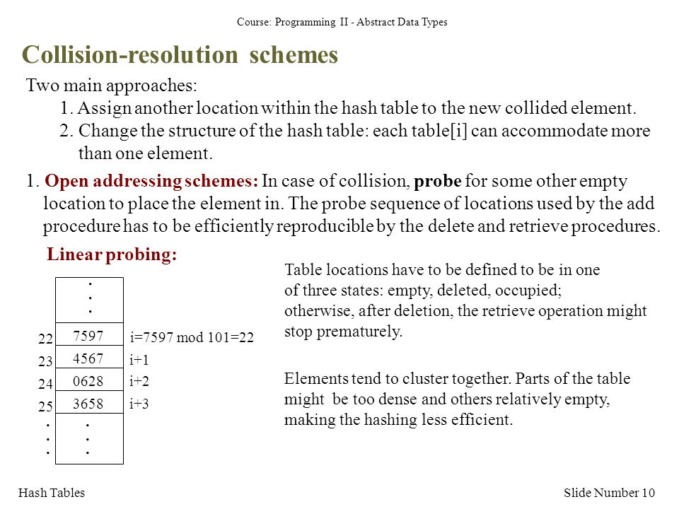 Collision-resolution schemes