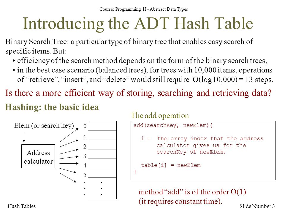 Introducing the ADT Hash Table