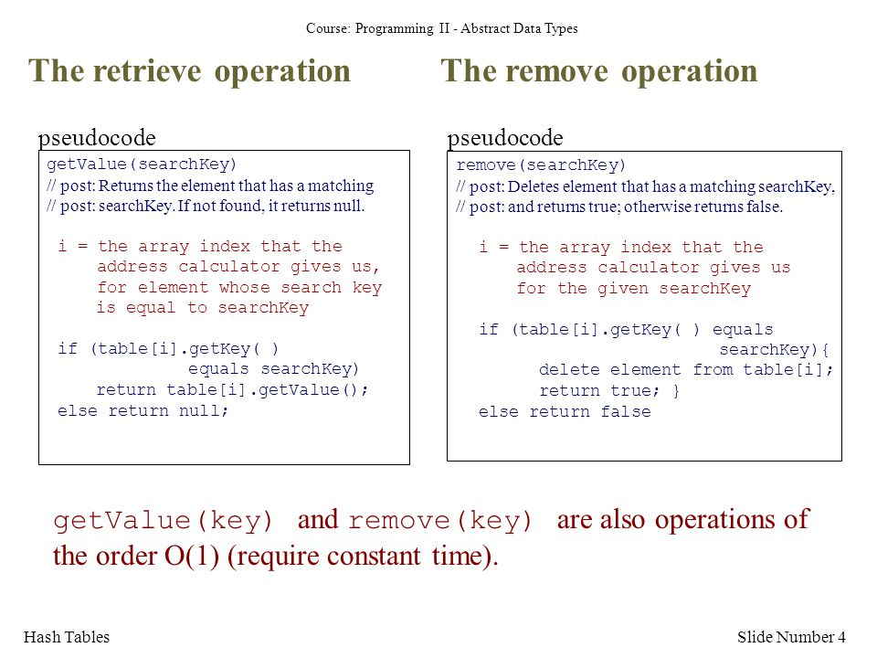 The retrieve operation The remove operation