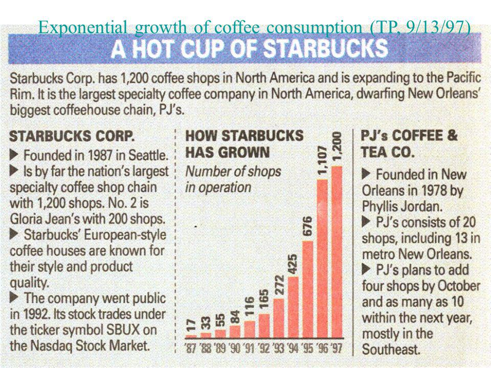 Exponential growth of coffee consumption (TP, 9/13/97)