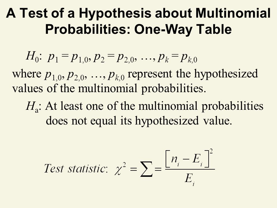 A Test of a Hypothesis about Multinomial Probabilities: One-Way Table