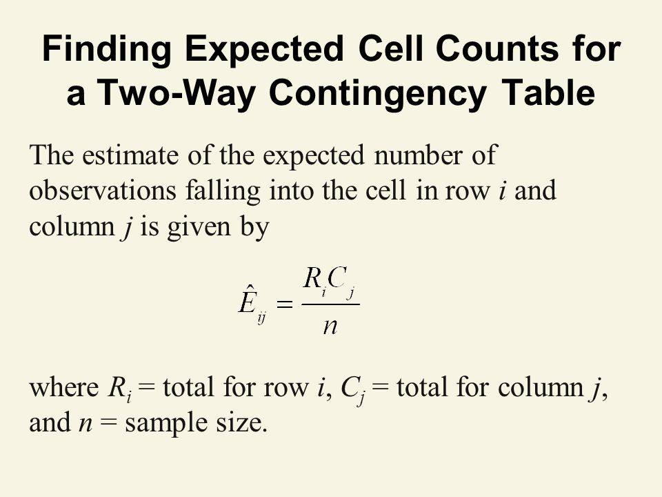 Finding Expected Cell Counts for a Two-Way Contingency Table