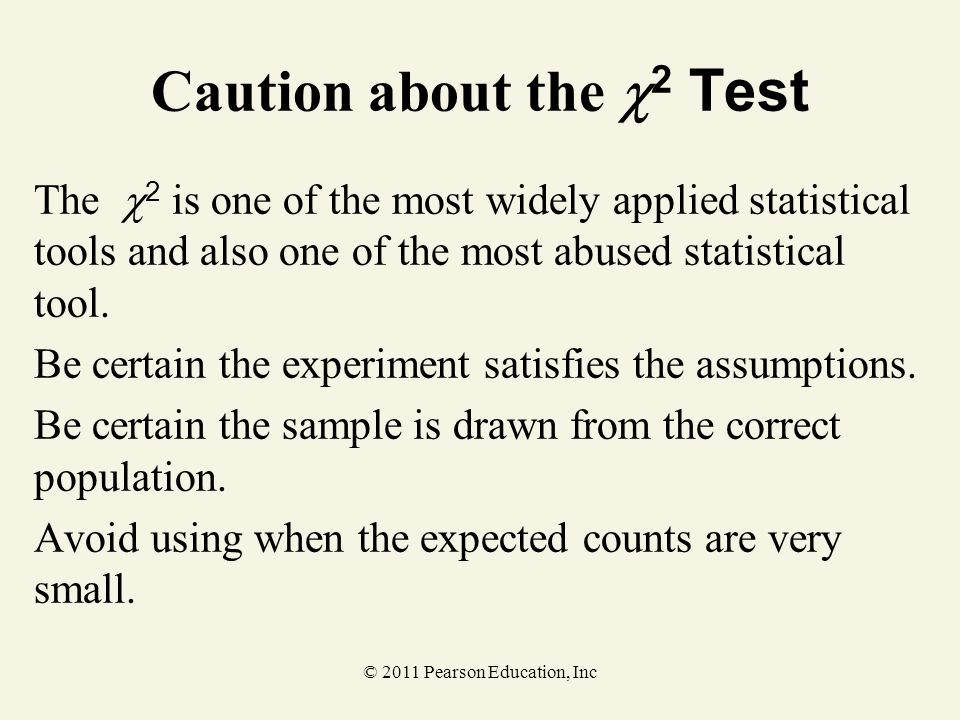 Caution about the 2 Test