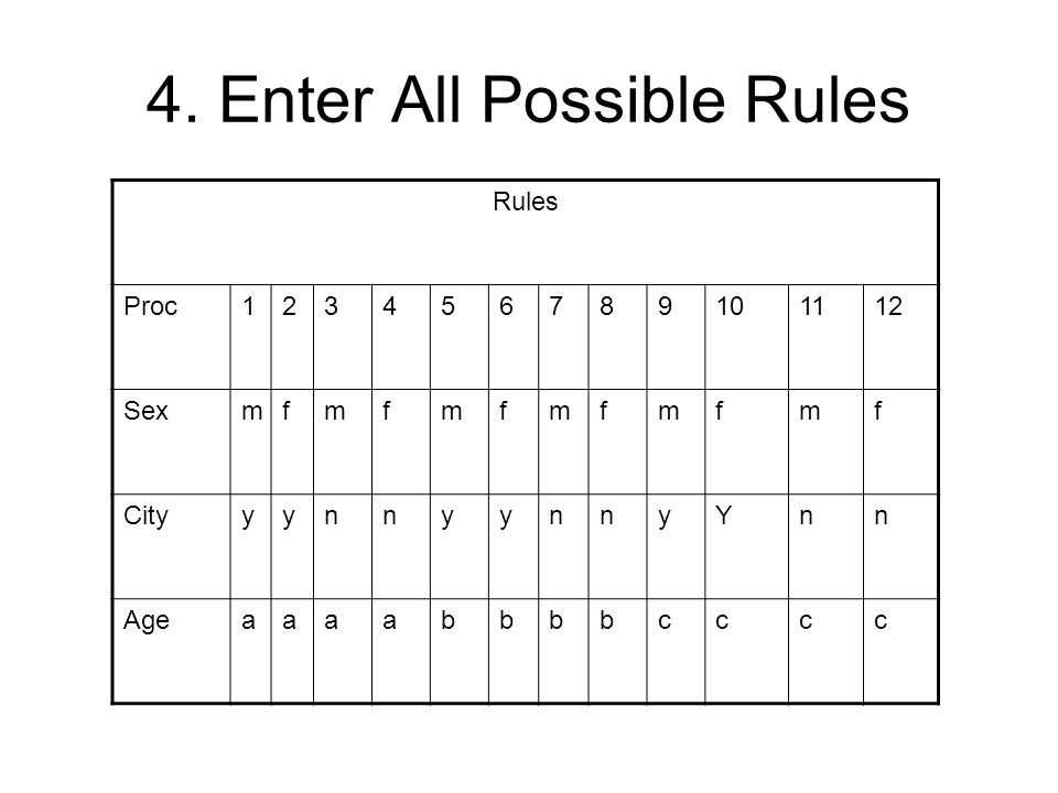 4. Enter All Possible Rules