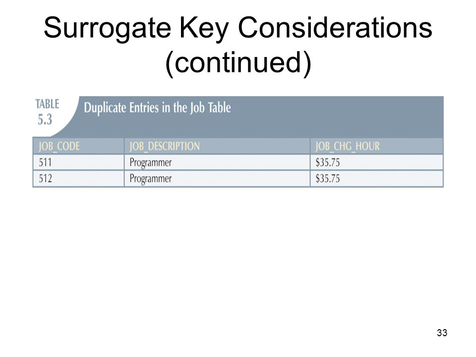 Surrogate Key Considerations (continued)