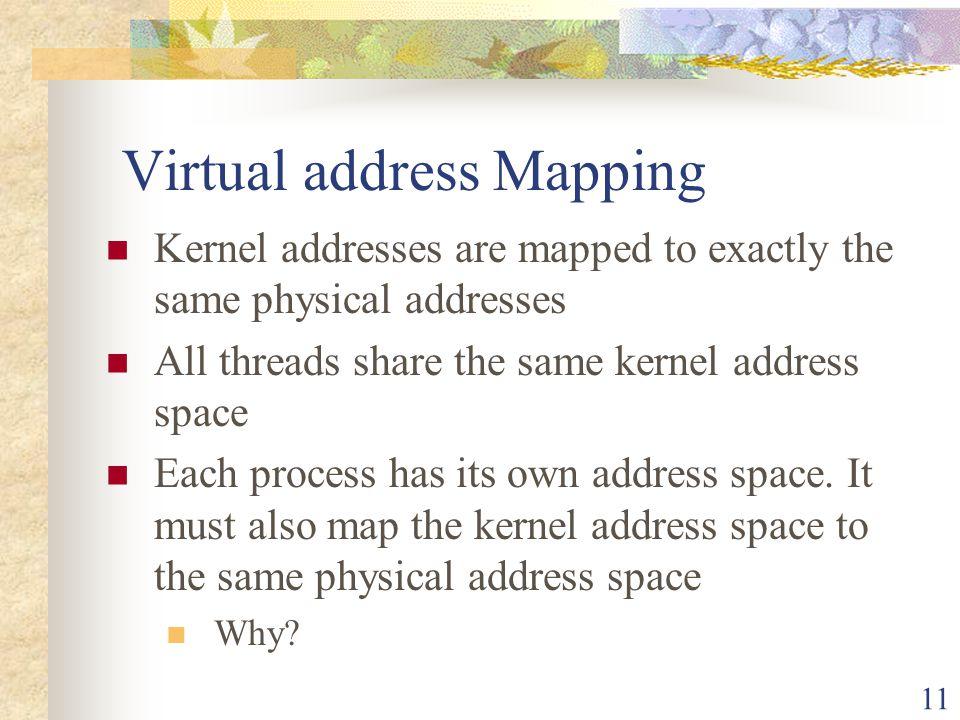 Virtual address Mapping