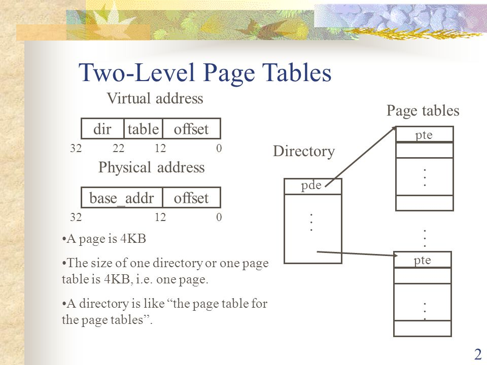Two-Level Page Tables dir table offset Virtual address Page tables