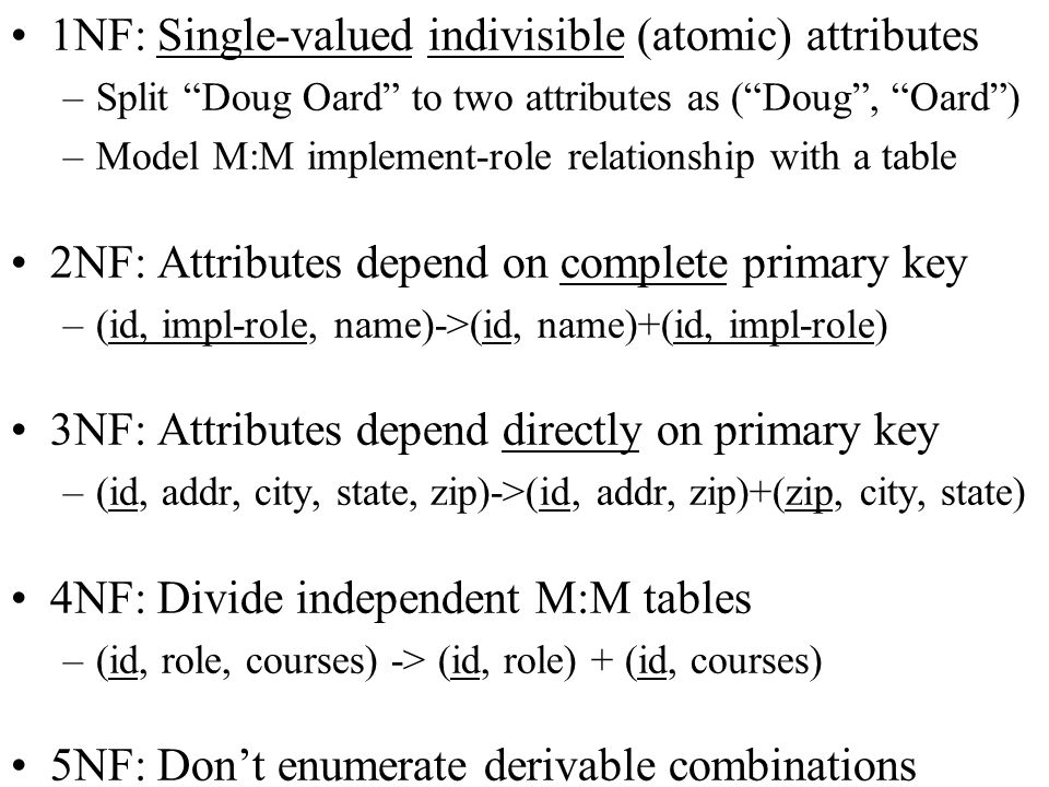 1NF: Single-valued indivisible (atomic) attributes