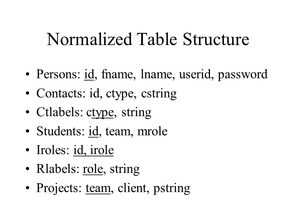 Normalized Table Structure