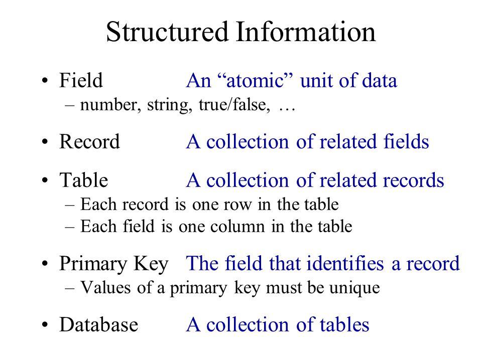 Structured Information