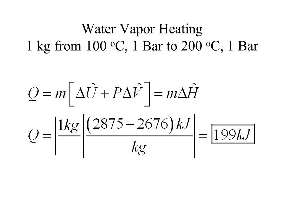 Water Vapor Heating 1 kg from 100 oC, 1 Bar to 200 oC, 1 Bar