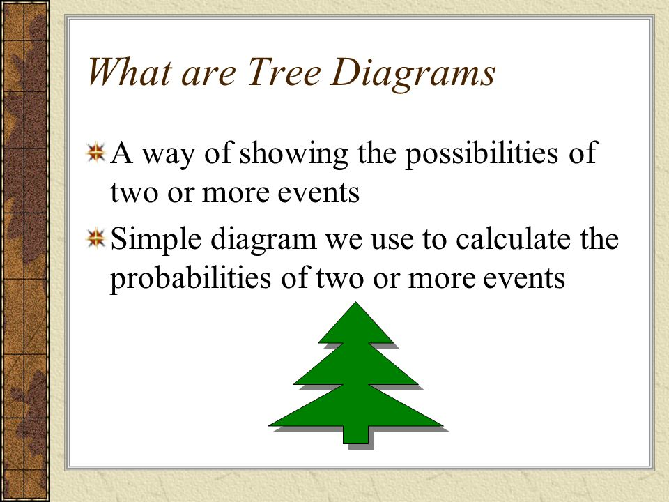 What are Tree Diagrams A way of showing the possibilities of two or more events.